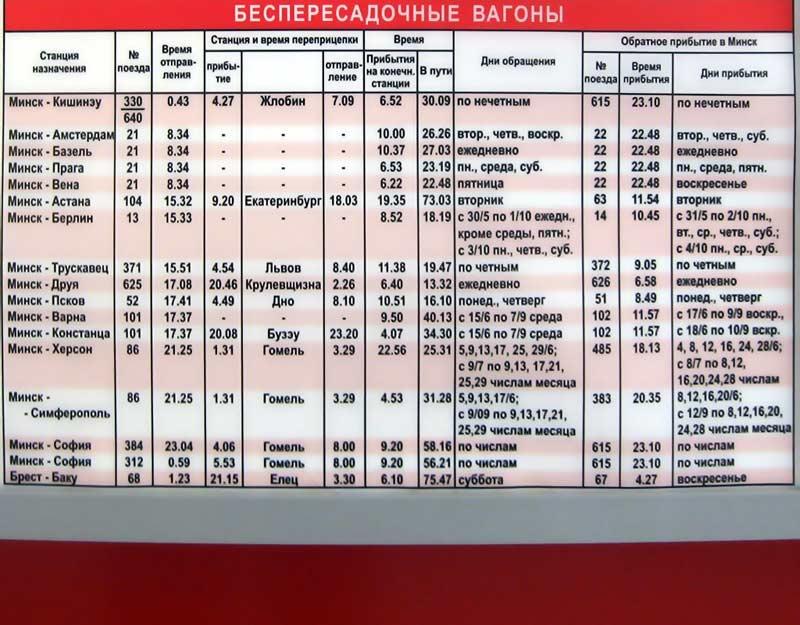 Расписание чартерных авиарейсов в