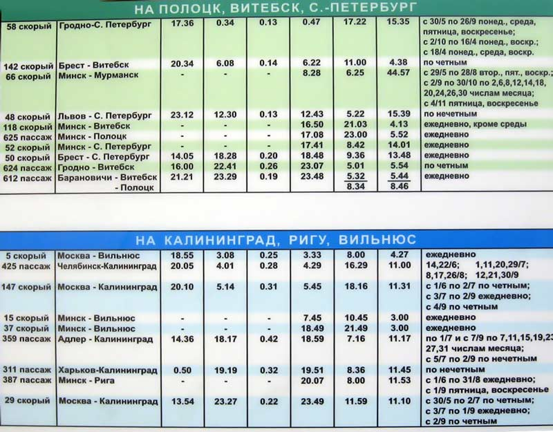 троллейбус поезд мурманск калининград расписание Правильное